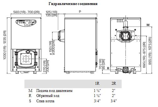 Схема газового котла sime