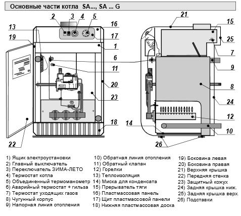 Котлы мора тор.очистка теплообменников теплообменник рф инструкция