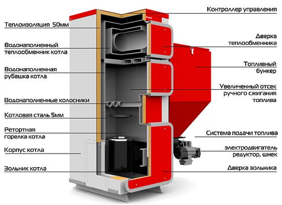 Герметичность теплообменника теплообменник для газовой колонки нева люкс 5025